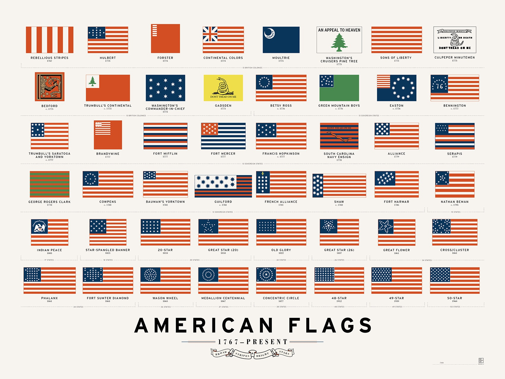 3032556-slide-i-p-flags.jpg